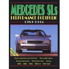 Mercedes SLs Performance Portfolio 1989-1994