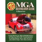 MGA Restoration Guide